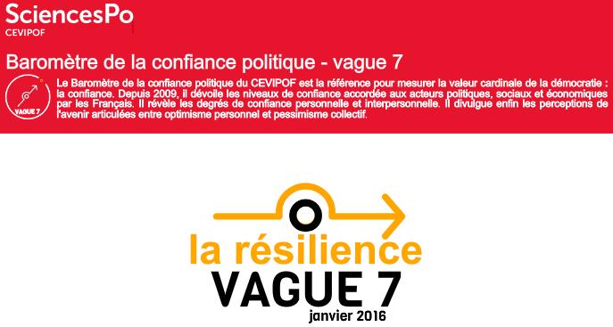 Vague 7 janvier 2016 Résultats par vague Le Baromètre de la confiance politique CEVIPOF4
